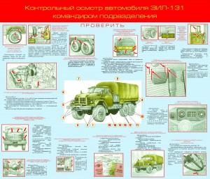 Без рубрики Контрольный осмотр автомобилия ЗИЛ 131 командиром подразделения 1200х1500
