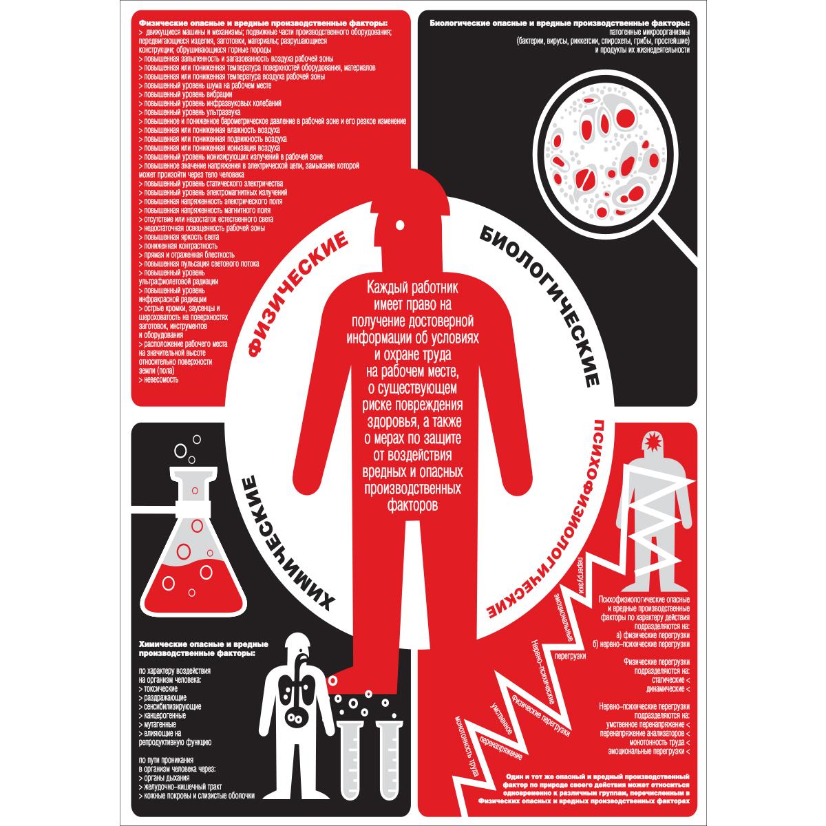 Вредные и опасные производственные факторы картинки