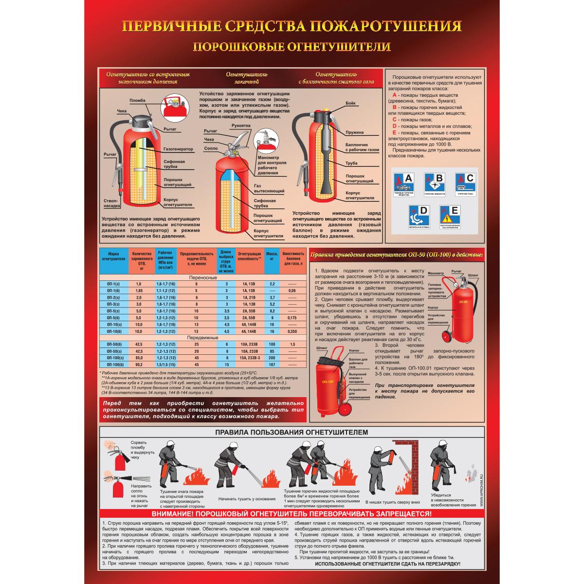 правильно снизить холестерин в крови